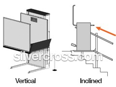 Wheelchair Lift | Vertical Inclined | Silver Cross | How to Choose a Wheelchair Lift